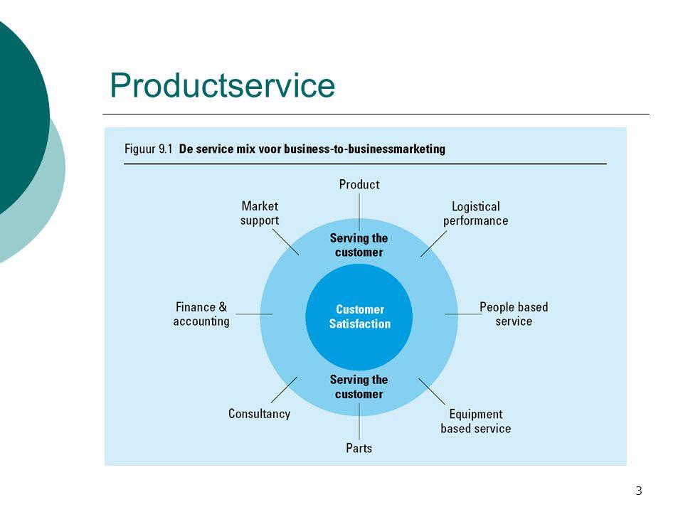 14 Samenwerking met klanten bij productontwikkeling  Voordelen voor klant In vroeg stadium beschikken over geavanceerd nieuw product Invloed op producteigenschappen Prijskorting Exclusiviteit (Be)vestigen van innovatief imago