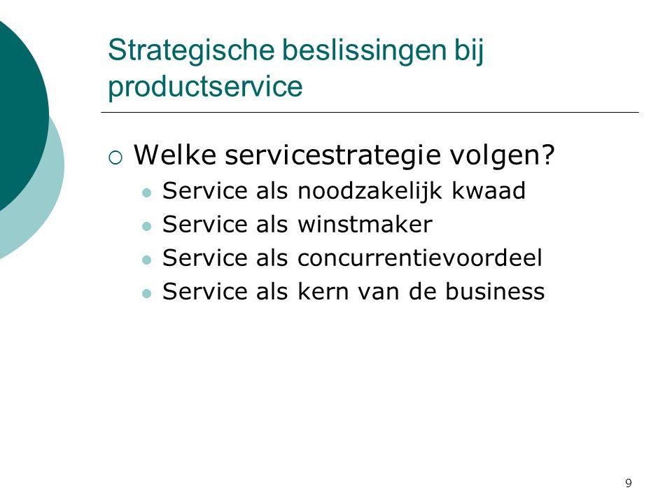 10 Productmanagement in B2B  Productontwikkeling  Productaanpassing  Producteliminatie en productvervanging
