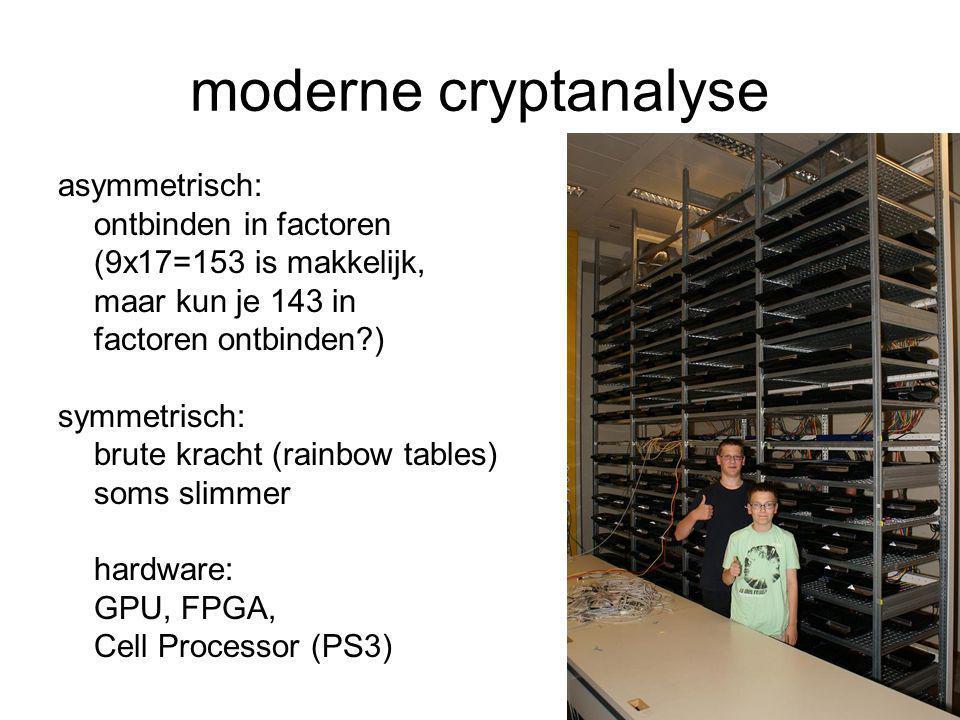 moderne cryptanalyse asymmetrisch: ontbinden in factoren (9x17=153 is makkelijk, maar kun je 143 in factoren ontbinden?) symmetrisch: brute kracht (ra
