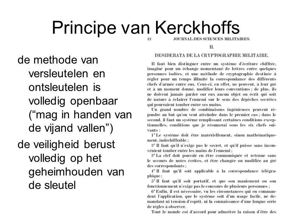 """Principe van Kerckhoffs de methode van versleutelen en ontsleutelen is volledig openbaar (""""mag in handen van de vijand vallen"""") de veiligheid berust v"""