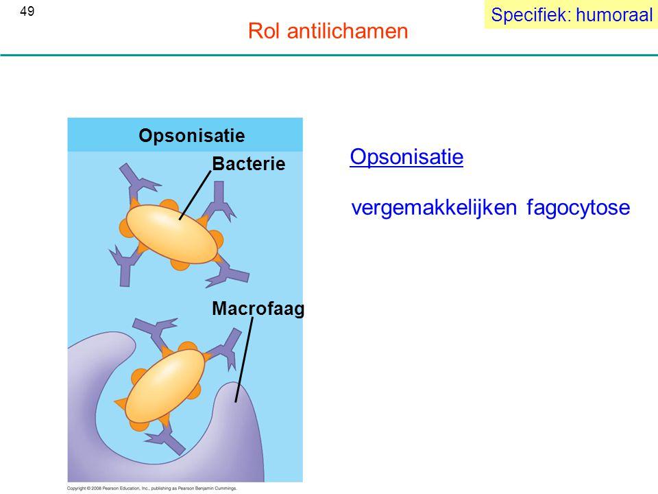 Opsonisatie Bacterie Macrofaag vergemakkelijken fagocytose Opsonisatie Specifiek: humoraal Rol antilichamen 49