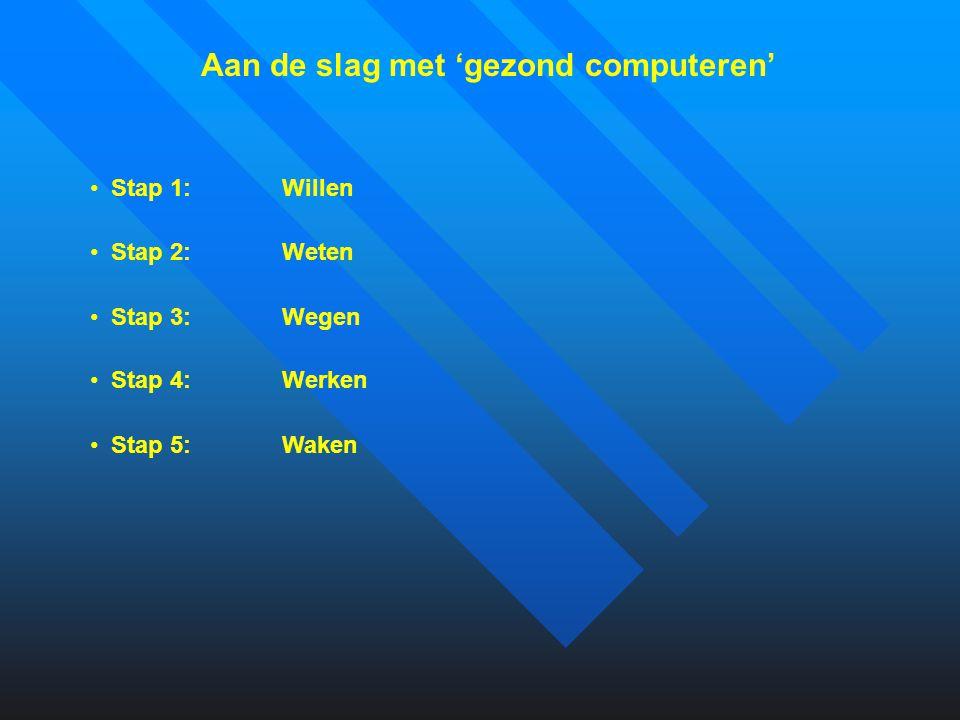 Aan de slag met 'gezond computeren' Stap 1:Willen Stap 2:Weten Stap 3:Wegen Stap 4:Werken Stap 5:Waken