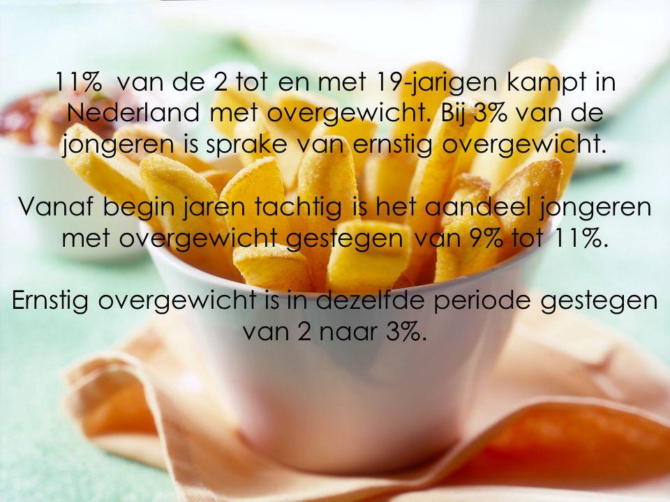 11% van de 2 tot en met 19-jarigen kampt in Nederland met overgewicht. Bij 3% van de jongeren is sprake van ernstig overgewicht. Vanaf begin jaren tac