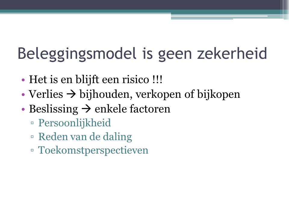 Beleggingsmodel is geen zekerheid Het is en blijft een risico !!.