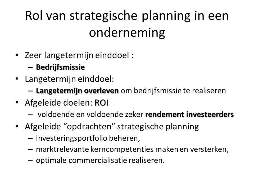 Rol van strategische planning in een onderneming Zeer langetermijn einddoel : – Bedrijfsmissie Langetermijn einddoel: – Langetermijn overleven – Lange