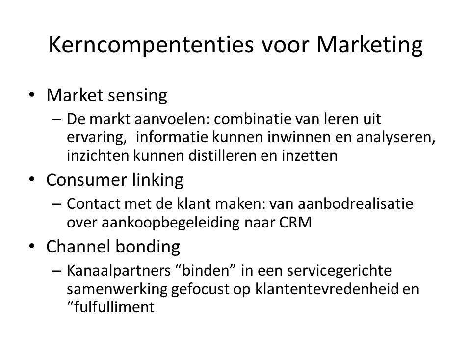 Kerncompententies voor Marketing Market sensing – De markt aanvoelen: combinatie van leren uit ervaring, informatie kunnen inwinnen en analyseren, inz