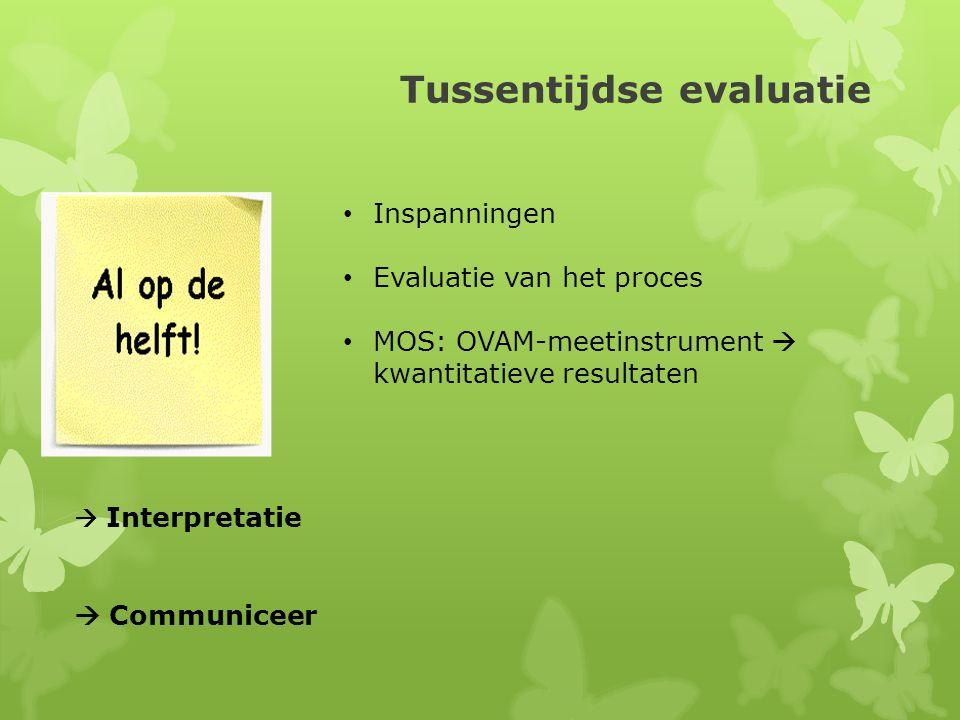 Tussentijdse evaluatie Inspanningen Evaluatie van het proces MOS: OVAM-meetinstrument  kwantitatieve resultaten  Interpretatie  Communiceer