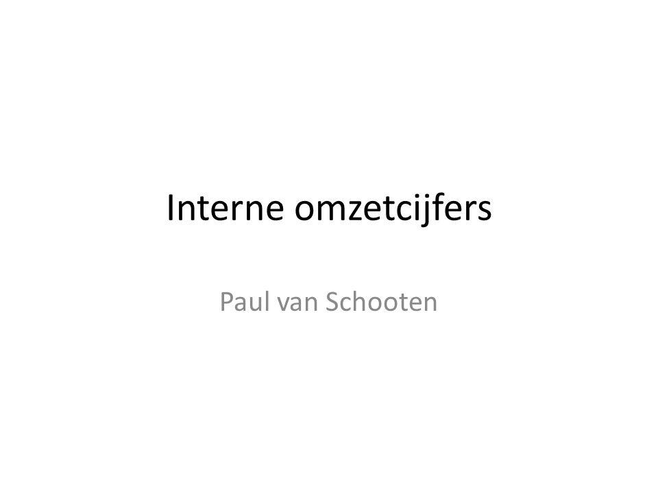 Interne omzetcijfers Paul van Schooten