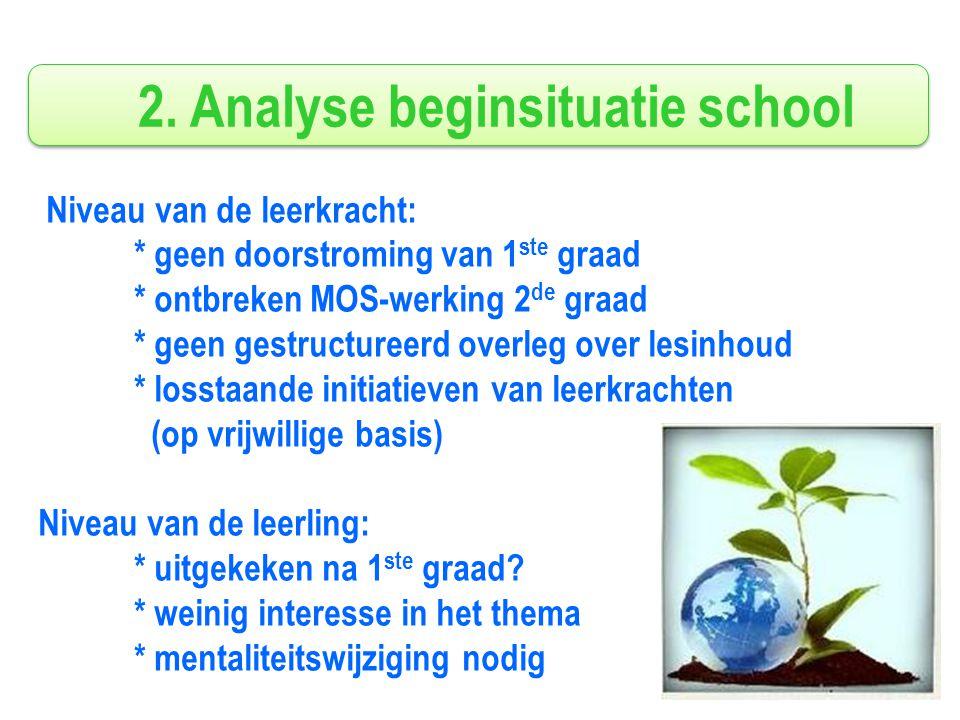 2. Analyse beginsituatie school Niveau van de leerkracht: * geen doorstroming van 1 ste graad * ontbreken MOS-werking 2 de graad * geen gestructureerd