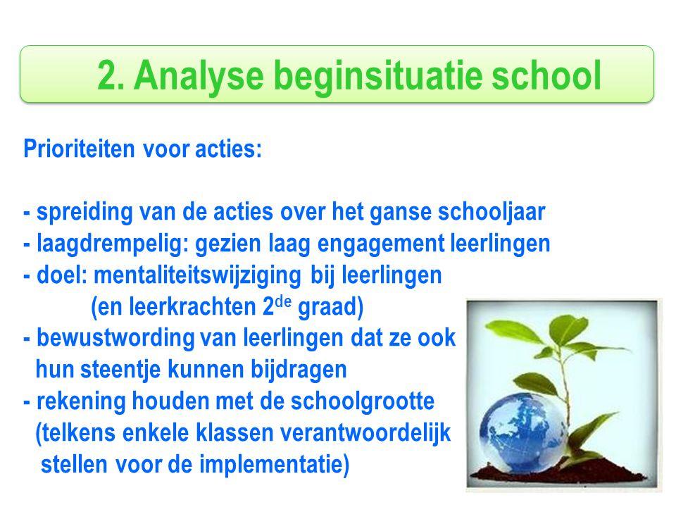 2. Analyse beginsituatie school Prioriteiten voor acties: - spreiding van de acties over het ganse schooljaar - laagdrempelig: gezien laag engagement