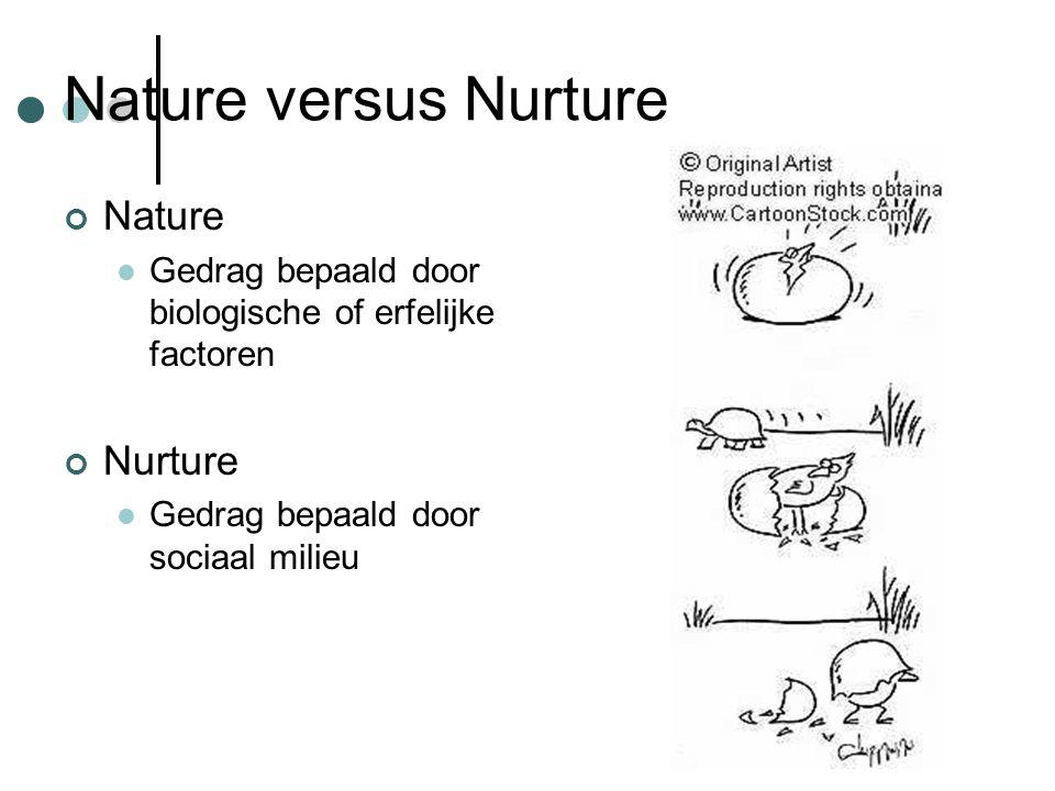Nature versus Nurture Nature Gedrag bepaald door biologische of erfelijke factoren Nurture Gedrag bepaald door sociaal milieu