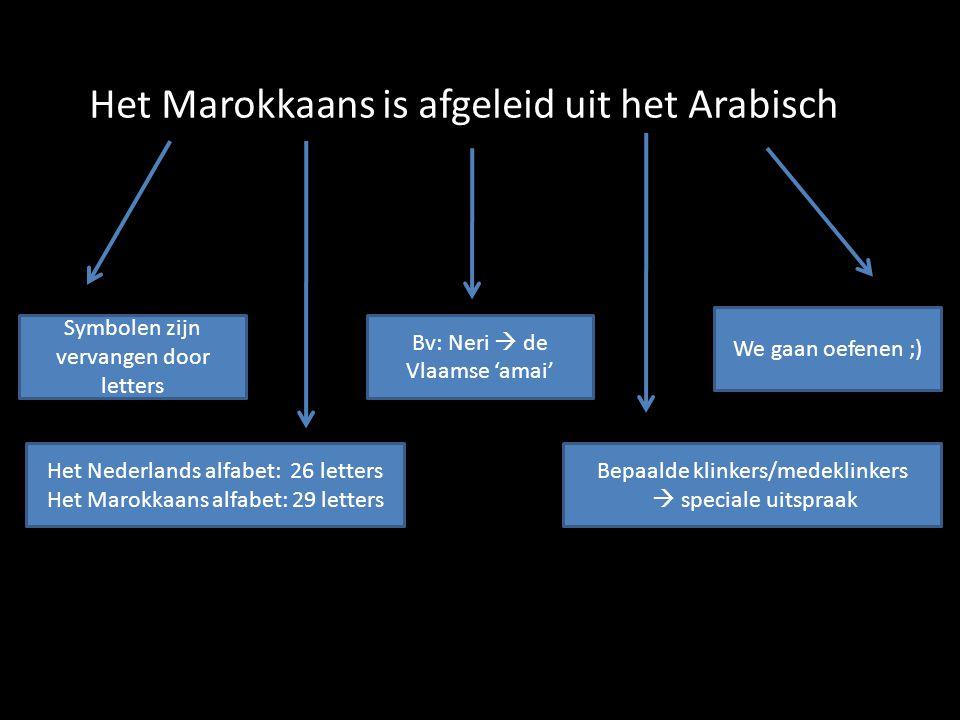Het Marokkaans is afgeleid uit het Arabisch Symbolen zijn vervangen door letters Het Nederlands alfabet: 26 letters Het Marokkaans alfabet: 29 letters