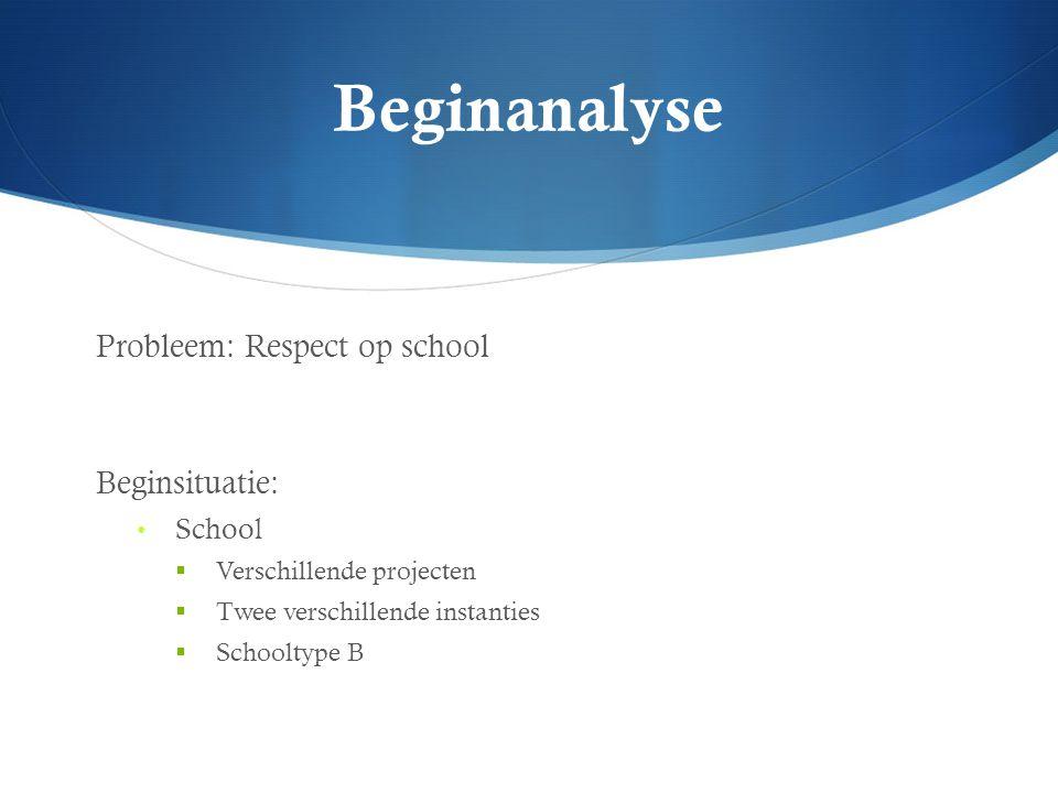 Probleem: Respect op school Beginsituatie: School  Verschillende projecten  Twee verschillende instanties  Schooltype B