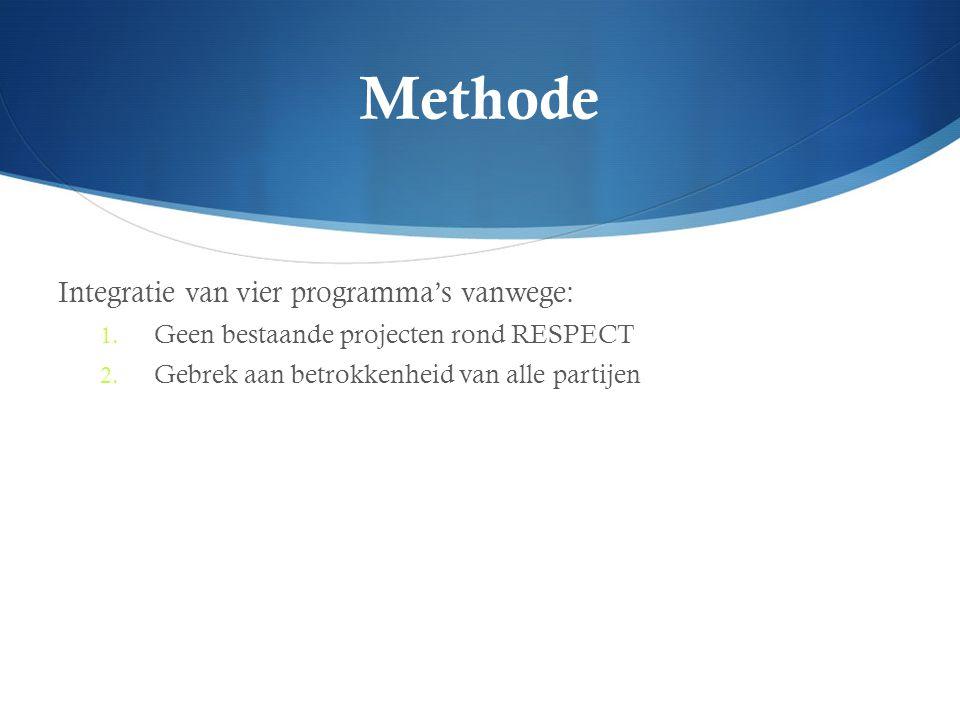 Methode Integratie van vier programma's vanwege: 1. Geen bestaande projecten rond RESPECT 2. Gebrek aan betrokkenheid van alle partijen