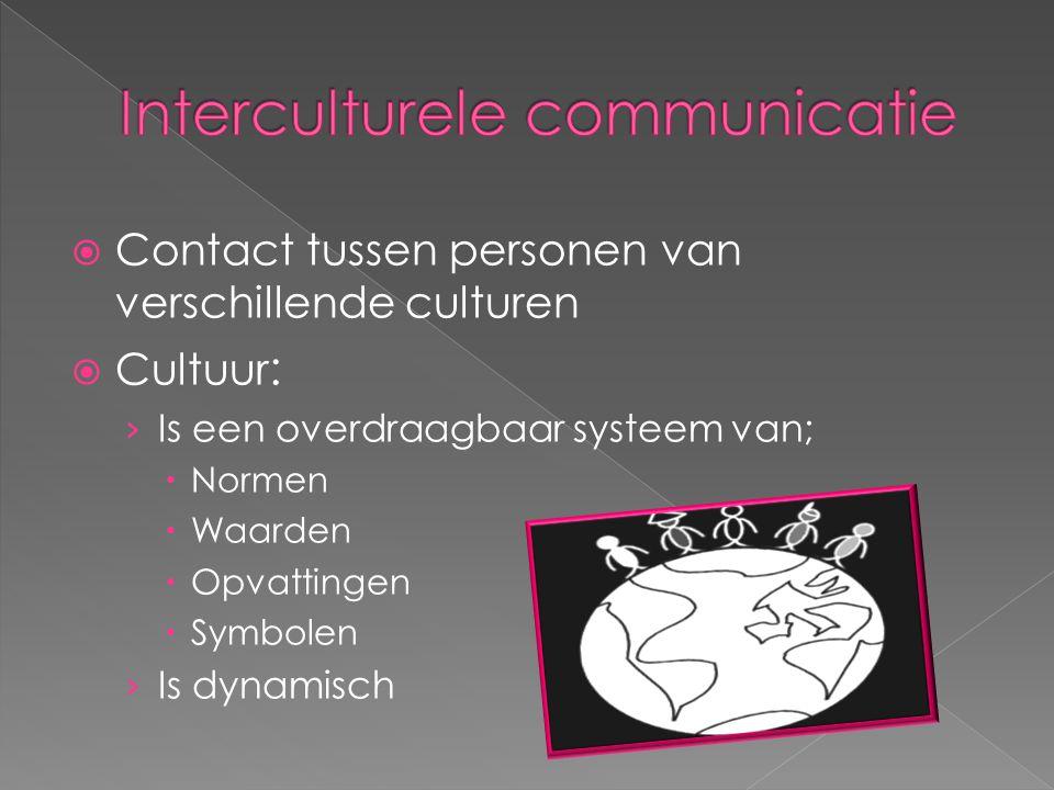  Contact tussen personen van verschillende culturen  Cultuur : › Is een overdraagbaar systeem van;  Normen  Waarden  Opvattingen  Symbolen › Is dynamisch