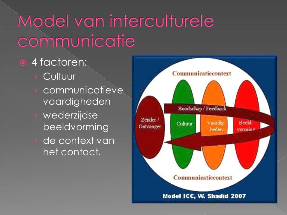  4 factoren: › Cultuur › communicatieve vaardigheden › wederzijdse beeldvorming › de context van het contact.