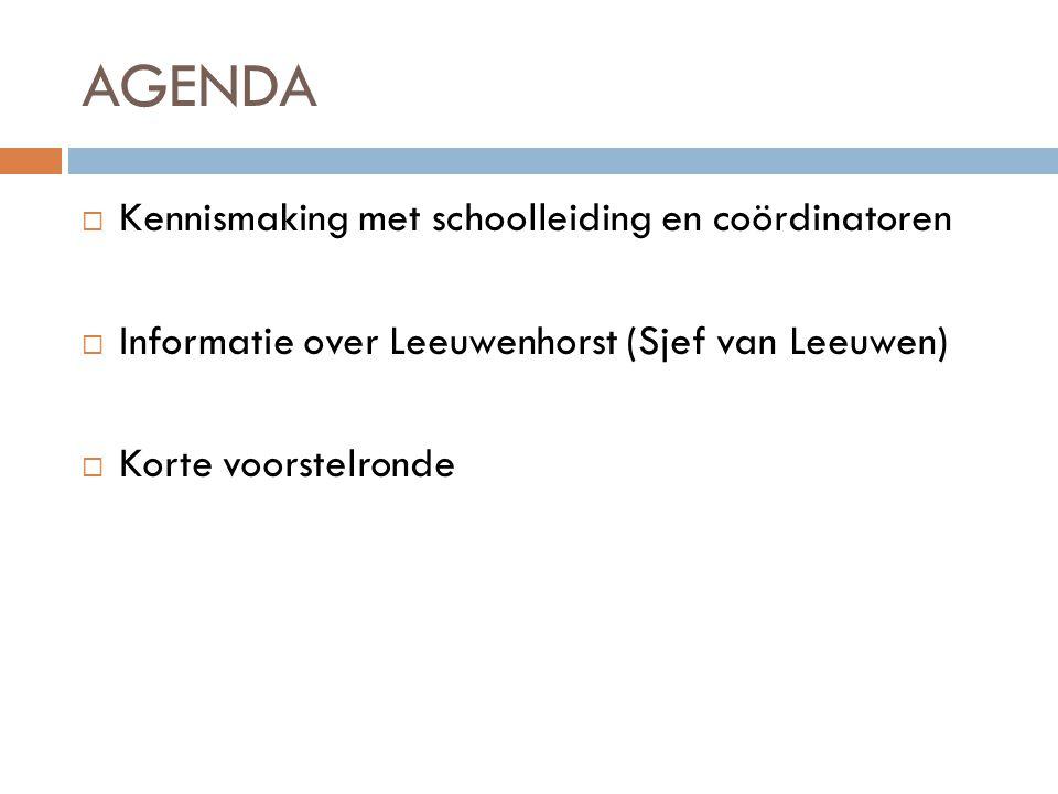 AGENDA  Kennismaking met schoolleiding en coördinatoren  Informatie over Leeuwenhorst (Sjef van Leeuwen)  Korte voorstelronde