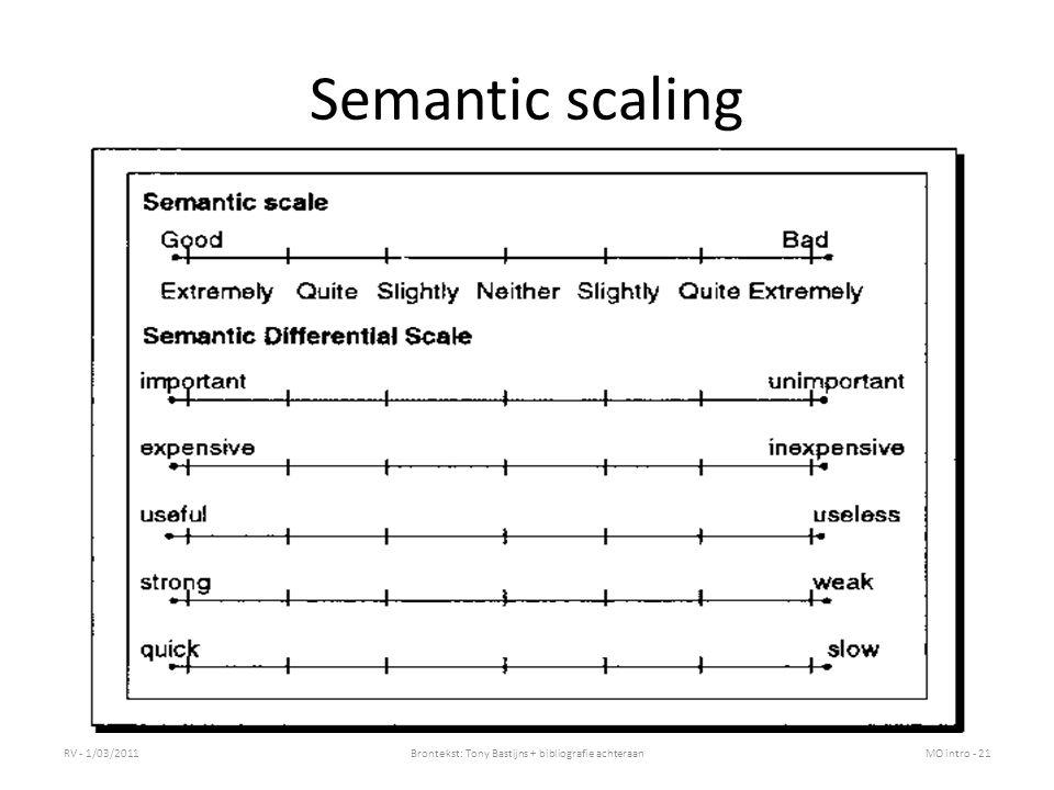 Semantic scaling RV - 1/03/2011Brontekst: Tony Bastijns + bibliografie achteraanMO intro - 21