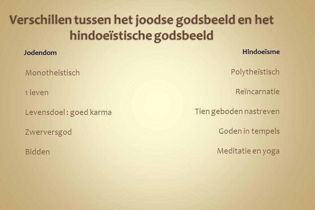 Overeenkomsten tussen het joodse godsbeeld en het hindoeïstische godsbeeld Jodendom Tora Koosjer God heeft de wereld geschapen Zonde Synagoge Hindoeïsme Veda's Vegetarisch God heeft de wereld geschapen Karma Mandir