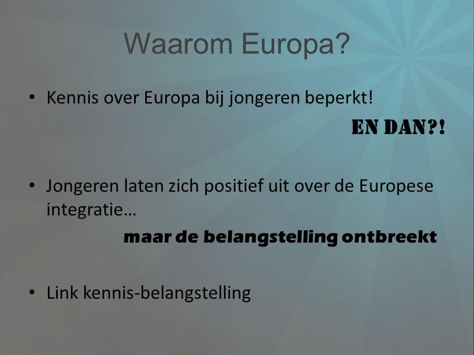 Waarom Europa.Kennis over Europa bij jongeren beperkt.
