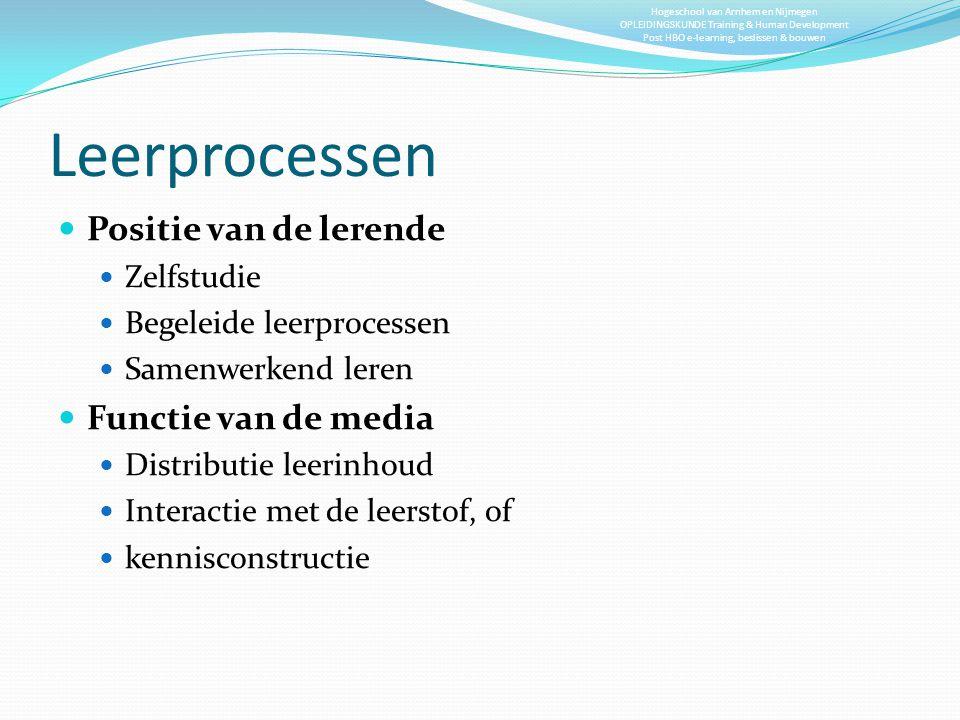 Hogeschool van Arnhem en Nijmegen OPLEIDINGSKUNDE Training & Human Development Post HBO e-learning, beslissen & bouwen Leerprocessen Positie van de le
