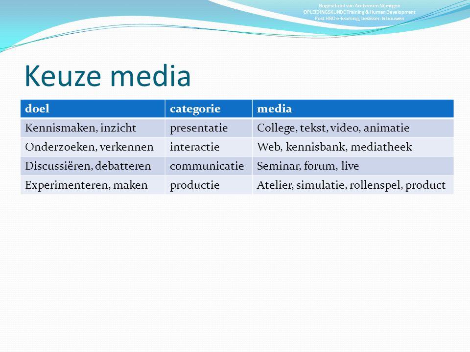 Hogeschool van Arnhem en Nijmegen OPLEIDINGSKUNDE Training & Human Development Post HBO e-learning, beslissen & bouwen Keuze media doelcategoriemedia