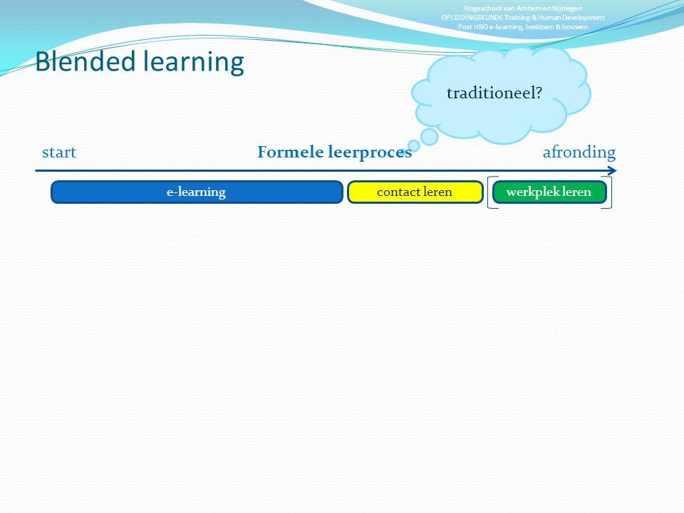 Hogeschool van Arnhem en Nijmegen OPLEIDINGSKUNDE Training & Human Development Post HBO e-learning, beslissen & bouwen Blended learning startafronding