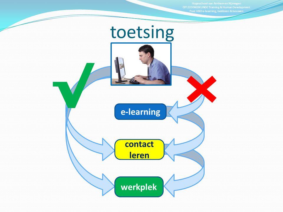 Hogeschool van Arnhem en Nijmegen OPLEIDINGSKUNDE Training & Human Development Post HBO e-learning, beslissen & bouwen toetsing e-learning contact ler