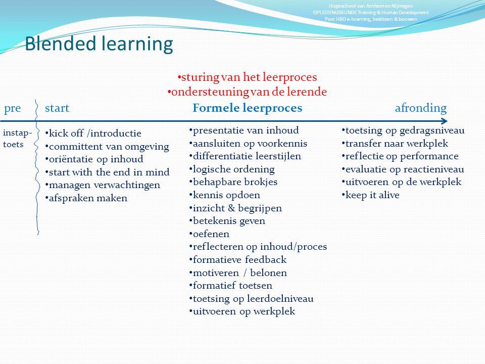 Hogeschool van Arnhem en Nijmegen OPLEIDINGSKUNDE Training & Human Development Post HBO e-learning, beslissen & bouwen Blended learning pre startafron