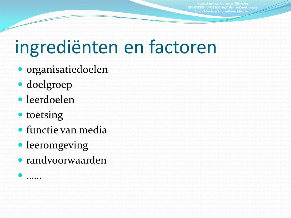 Hogeschool van Arnhem en Nijmegen OPLEIDINGSKUNDE Training & Human Development Post HBO e-learning, beslissen & bouwen e-learning Blended learning startafronding contact leren werkplek leren contact leren werkplek leren toetsing waar, hoe en waarom zou ik toetsen.