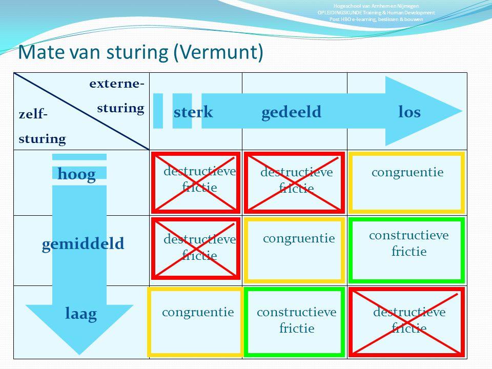 Hogeschool van Arnhem en Nijmegen OPLEIDINGSKUNDE Training & Human Development Post HBO e-learning, beslissen & bouwen externe- sturing zelf- sturing