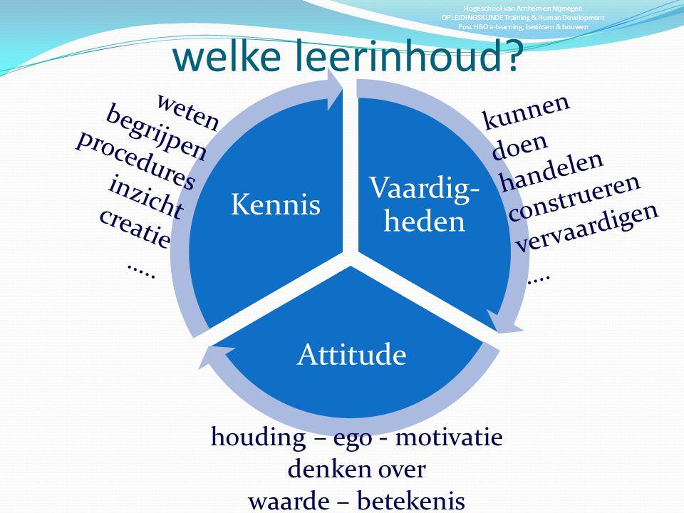 Hogeschool van Arnhem en Nijmegen OPLEIDINGSKUNDE Training & Human Development Post HBO e-learning, beslissen & bouwen e-learning Blended learning formele leerprocesstartafronding contact leren werkplek leren contact leren werkplek leren toetsing Toetsing: Wat je al weet of kunt hoef je niet meer te leren!