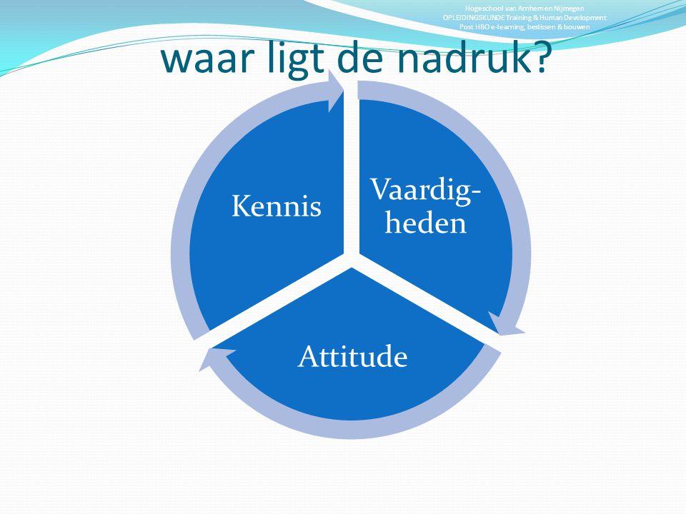 Hogeschool van Arnhem en Nijmegen OPLEIDINGSKUNDE Training & Human Development Post HBO e-learning, beslissen & bouwen Blended learning C-leren E-leren W-leren Individueel of collectief leren via e-learning Samen leren in een (tijdelijke) leeromgeving Individueel of collectief leren op de werkplek Transfer (contact) (elektronisch) (werkplek)