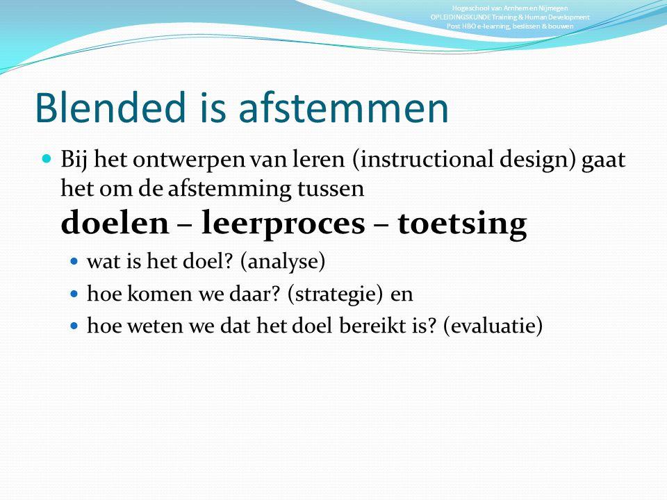 Hogeschool van Arnhem en Nijmegen OPLEIDINGSKUNDE Training & Human Development Post HBO e-learning, beslissen & bouwen Blended learning pre startafronding kick off /introductie committent van omgeving oriëntatie op inhoud start with the end in mind managen verwachtingen afspraken maken toetsing op gedragsniveau transfer naar werkplek reflectie op performance evaluatie op reactieniveau uitvoeren op de werkplek keep it alive presentatie van inhoud aansluiten op voorkennis differentiatie leerstijlen logische ordening behapbare brokjes kennis opdoen inzicht & begrijpen betekenis geven oefenen reflecteren op inhoud/proces formatieve feedback motiveren / belonen formatief toetsen toetsing op leerdoelniveau uitvoeren op werkplek sturing van het leerproces ondersteuning van de lerende instap- toets Formele leerproces