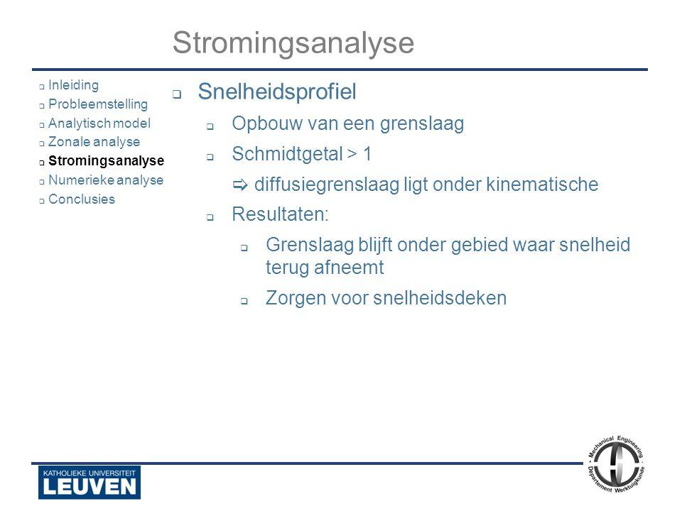Analyse - luchtstroming - droogoven – lijmstraat - Polyvision Stromingsanalyse  Snelheidsprofiel  Opbouw van een grenslaag  Schmidtgetal > 1  diff