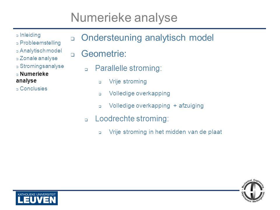 Analyse - luchtstroming - droogoven – lijmstraat - Polyvision Numerieke analyse  Interpretatie van de resultaten:  Inleiding  Probleemstelling  Analytisch model  Zonale analyse  Stromingsanalyse  Numerieke analyse  Conclusies
