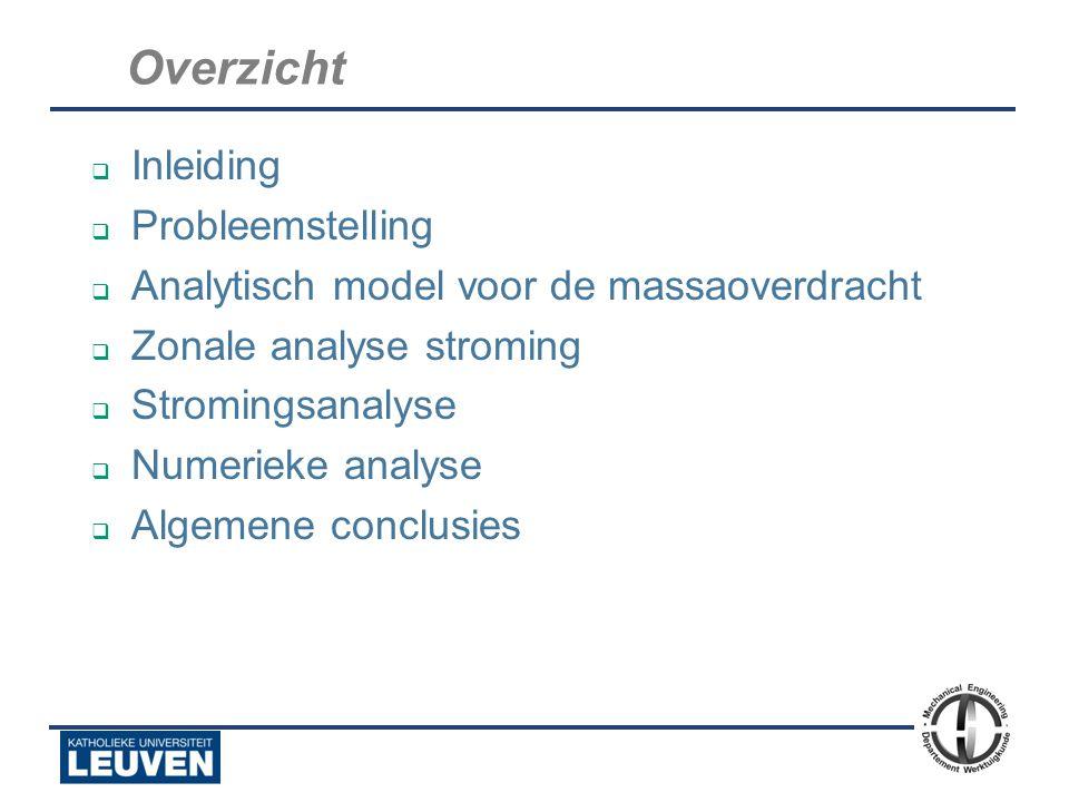 Analyse - luchtstroming - droogoven – lijmstraat - Polyvision Overzicht  Inleiding  Probleemstelling  Analytisch model voor de massaoverdracht  Zo