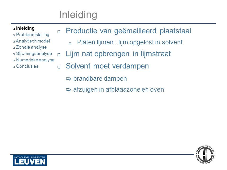 Analyse - luchtstroming - droogoven – lijmstraat - Polyvision  Productie van geëmailleerd plaatstaal  Platen lijmen : lijm opgelost in solvent  Lij