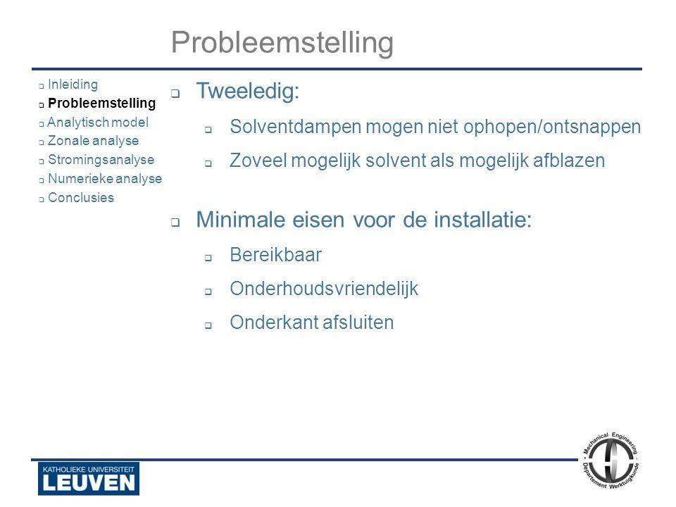 Analyse - luchtstroming - droogoven – lijmstraat - Polyvision Probleemstelling  Tweeledig:  Solventdampen mogen niet ophopen/ontsnappen  Zoveel mog