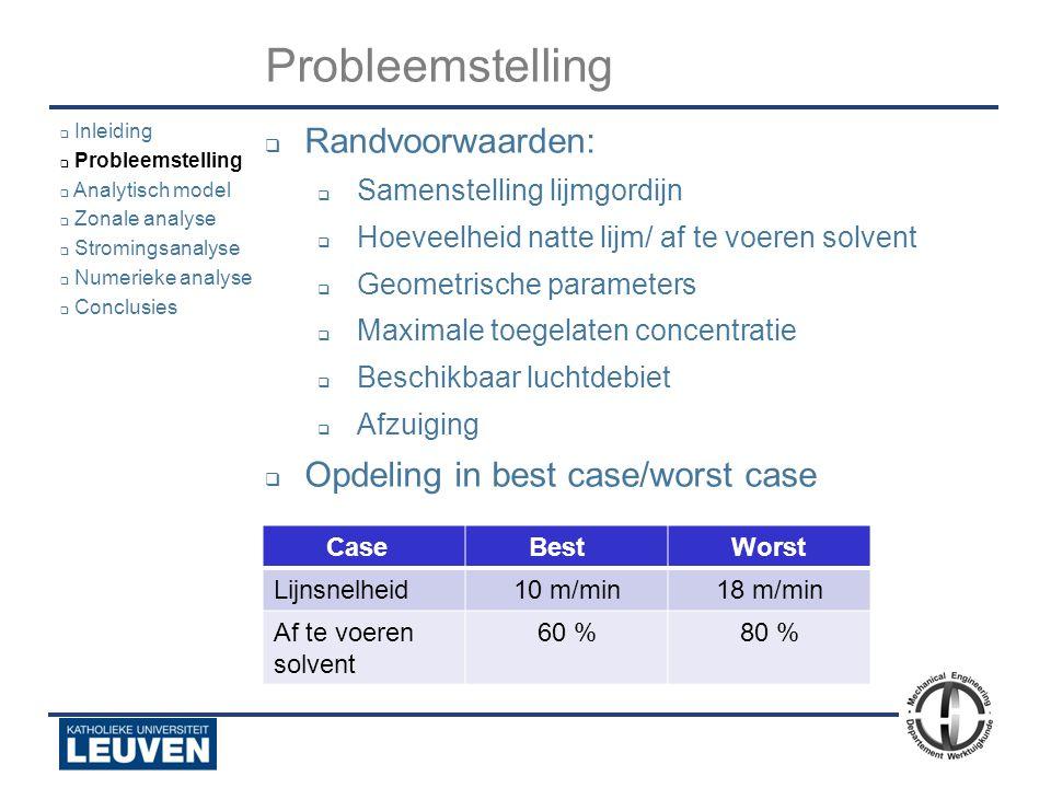 Analyse - luchtstroming - droogoven – lijmstraat - Polyvision Probleemstelling  Randvoorwaarden:  Samenstelling lijmgordijn  Hoeveelheid natte lijm