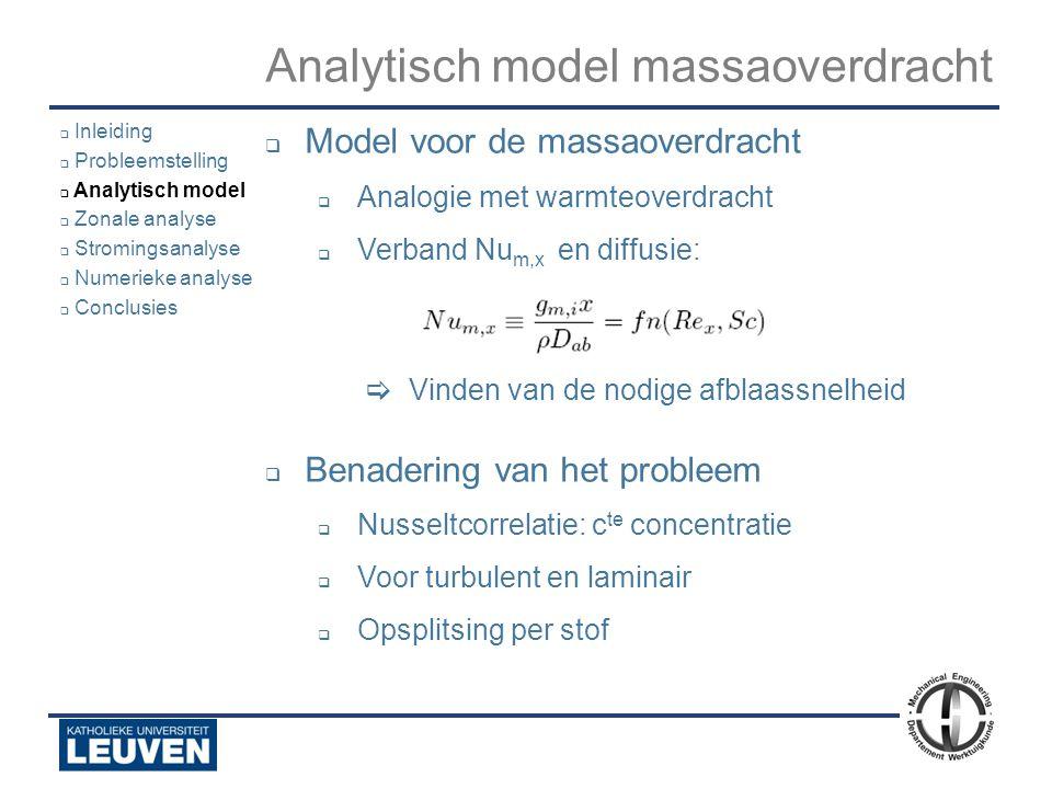 Analyse - luchtstroming - droogoven – lijmstraat - Polyvision Analytisch model massaoverdracht  Model voor de massaoverdracht  Analogie met warmteov