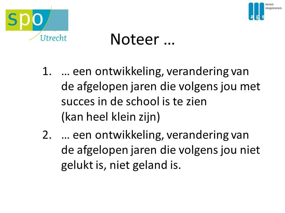 Noteer … 1.… een ontwikkeling, verandering van de afgelopen jaren die volgens jou met succes in de school is te zien (kan heel klein zijn) 2.… een ont