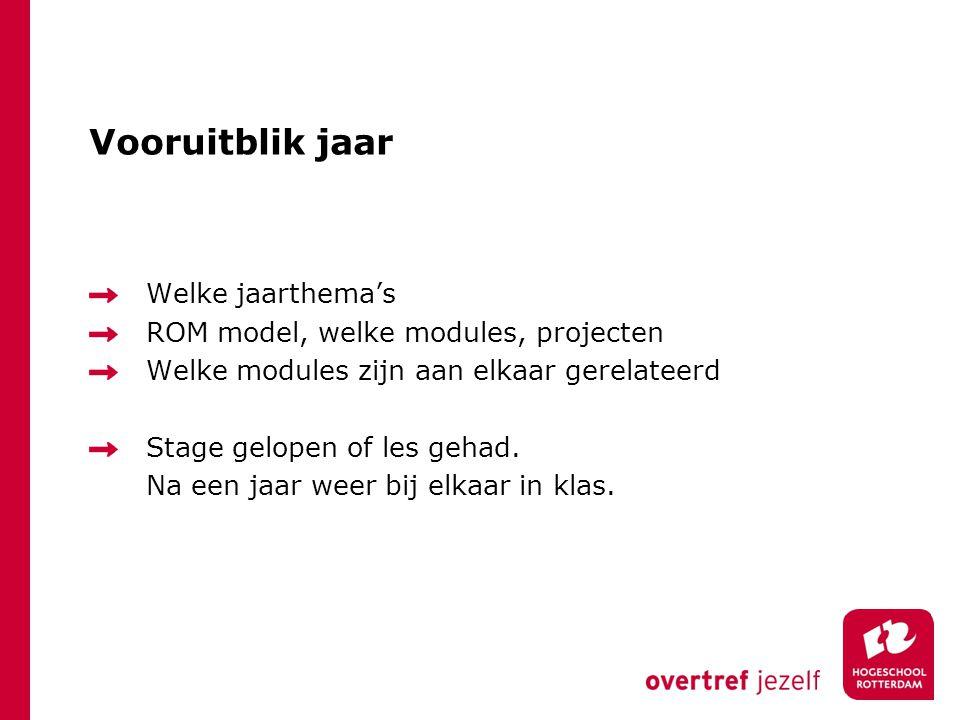 Presentatie titel Rotterdam, 00 januari 2007 Einde