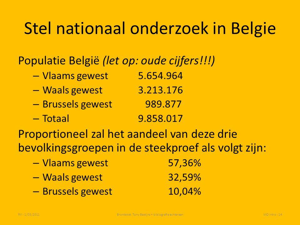 Stel nationaal onderzoek in Belgie Populatie België (let op: oude cijfers!!!) – Vlaams gewest 5.654.964 – Waals gewest 3.213.176 – Brussels gewest 989.877 – Totaal 9.858.017 Proportioneel zal het aandeel van deze drie bevolkingsgroepen in de steekproef als volgt zijn: – Vlaams gewest 57,36% – Waals gewest 32,59% – Brussels gewest 10,04% RV - 1/03/2011Brontekst: Tony Bastijns + bibliografie achteraanMO intro - 14