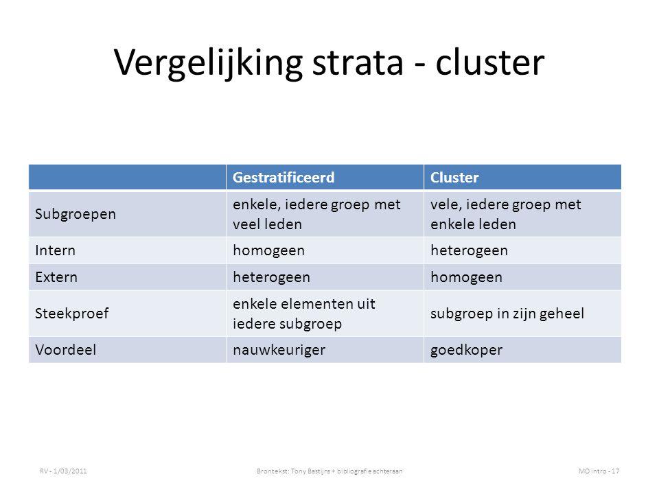 Vergelijking strata - cluster GestratificeerdCluster Subgroepen enkele, iedere groep met veel leden vele, iedere groep met enkele leden Internhomogeen