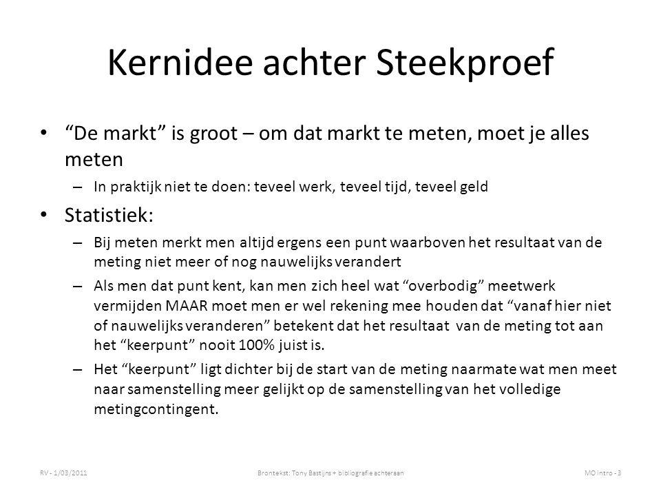 Steekproefgrootte: berekening Het handboek – http://www.marktonderzoek.noordhoff.nl/7105_marktonderzoek/_assets/7105d16.pdf http://www.marktonderzoek.noordhoff.nl/7105_marktonderzoek/_assets/7105d16.pdf De theorie: – http://www.allesovermarktonderzoek.nl/Marktonderzoek/Steekproef.aspx http://www.allesovermarktonderzoek.nl/Marktonderzoek/Steekproef.aspx De praktijk – een calculator – NL variant: http://www.allesovermarktonderzoek.nl/Extra/steekproef.aspx http://www.allesovermarktonderzoek.nl/Extra/steekproef.aspx – Belgische variant: zelfde maar andere lay-out http://www.journalinks.be/steekproef/ http://www.journalinks.be/steekproef/ Voor de puristen – Wiskundeweb: http://www.wisfaq.nl/showfaq3.asp?id=11725 http://www.wisfaq.nl/showfaq3.asp?id=11725 – Leuven: http://www.biw.kuleuven.be/vakken/StatisticsByR/pt/samplesize.html http://www.biw.kuleuven.be/vakken/StatisticsByR/pt/samplesize.html RV - 1/03/2011Brontekst: Tony Bastijns + bibliografie achteraanMO intro - 44