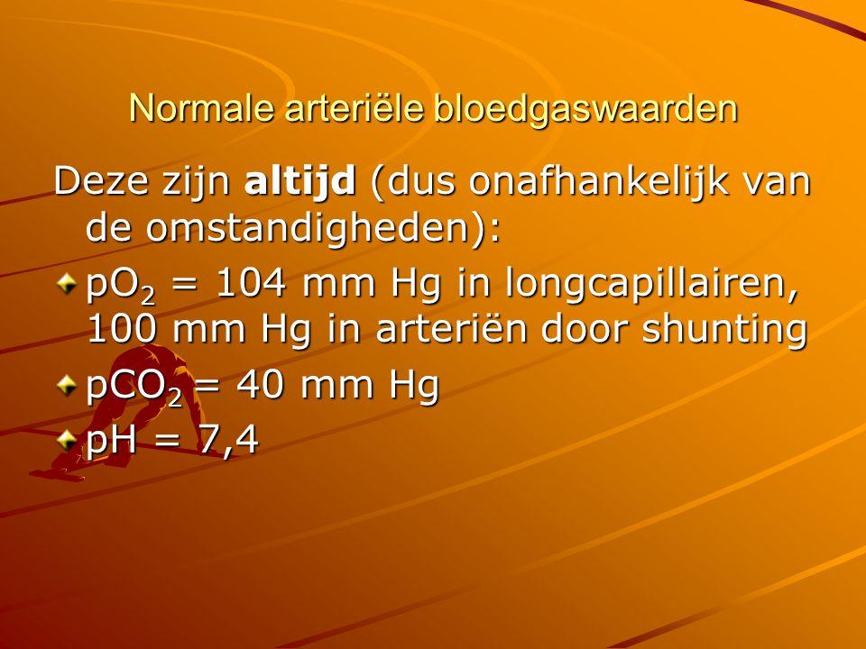 Zuurstoftransport Uitsluitend aan het Fe 2+ in hemoglobine Eén hemoglobinemolecuul bevat 4 heemgroepen en kan dus 4 zuurstofmoleculen vervoeren Met de saturatie wordt bedoeld: het bindingspercentage van zuurstof aan Hb.
