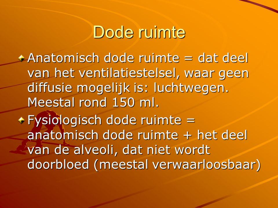 Alveolaire ventilatiesnelheid Stel: AMV = 6000 ml/ minuut Ademfrequentie = 12 / minuut Anatomisch dode ruimte = 150 ml (trachea en bronchii) Dan is het teugvolume: 6000 / 12 = 500 ml Hiervan is 150 ml dode ruimte en dus 350 ml alveolair.