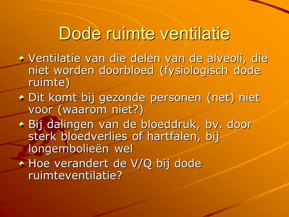 Shunting Van shunting is sprake als delen van de longen niet worden geventileerd.