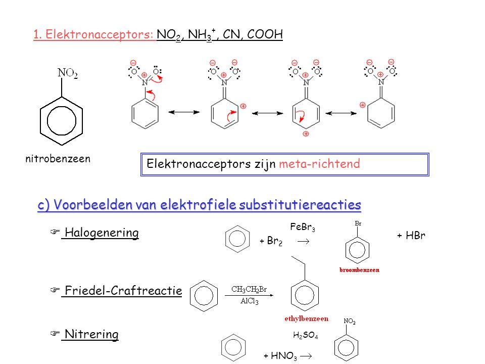 1. Elektronacceptors: NO 2, NH 3 +, CN, COOH nitrobenzeen Elektronacceptors zijn meta-richtend c) Voorbeelden van elektrofiele substitutiereacties  H